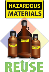 Hazardous Materials Reuse poster